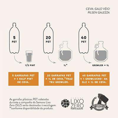 troca de garrafas PET por cerveja